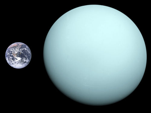 天王星 地球