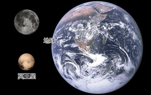 冥王星 月 地球