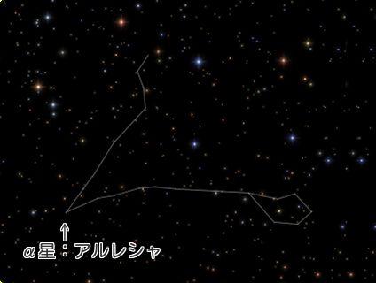 魚座 星座線
