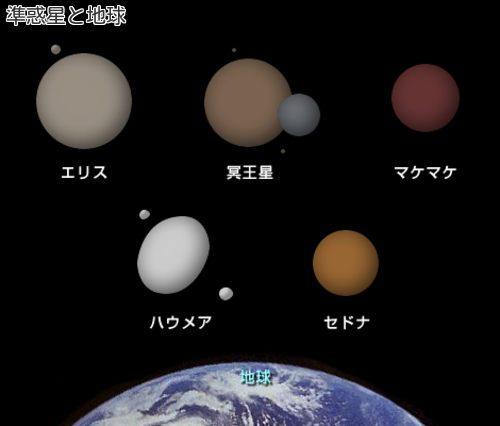 準惑星 地球 比較