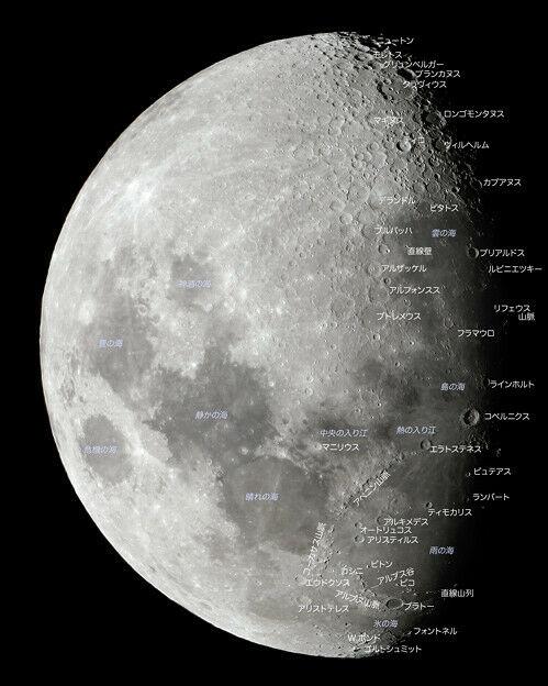 月面クレーター 名前